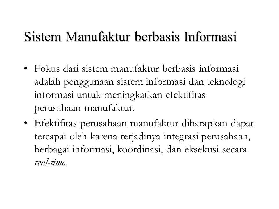 Sistem Manufaktur berbasis Informasi Sistem manufaktur berbasis informasi adalah sistem manufaktur yang menerapkan sistem informasi dan teknologi info