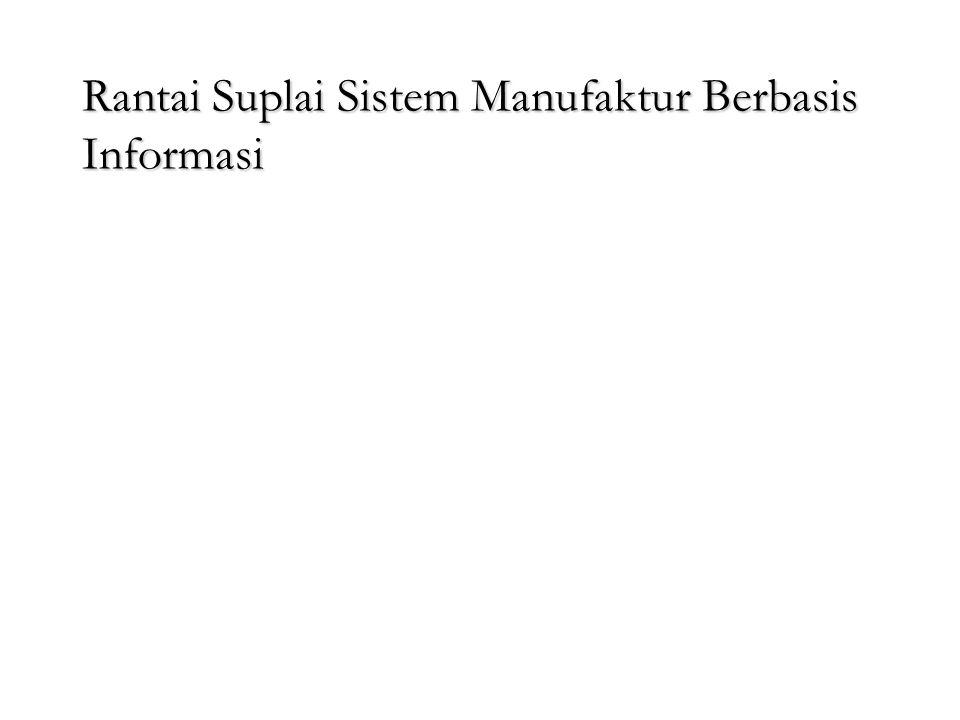 Rantai Suplai Sistem Manufaktur Berbasis Informasi Proses ini melibatkan Supplier - component manufacturers - assembly facilities - distributors - ret