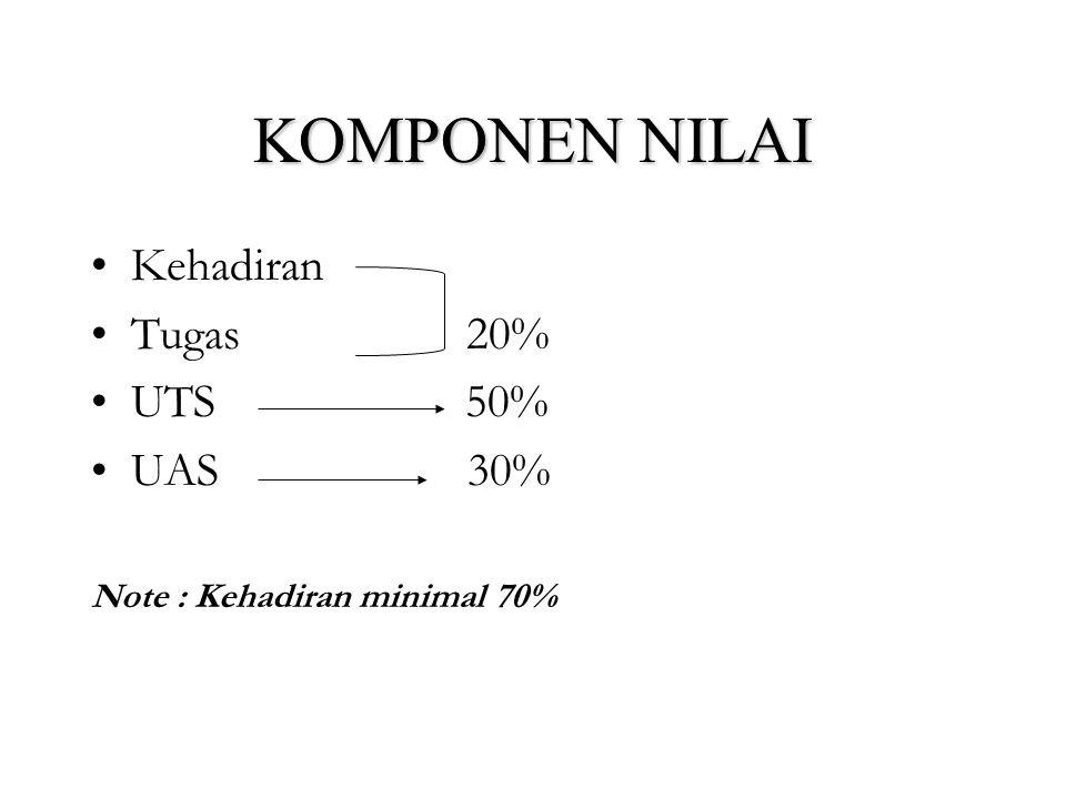 KOMPONEN NILAI Kehadiran Tugas 20% UTS 50% UAS 30% Note : Kehadiran minimal 70%