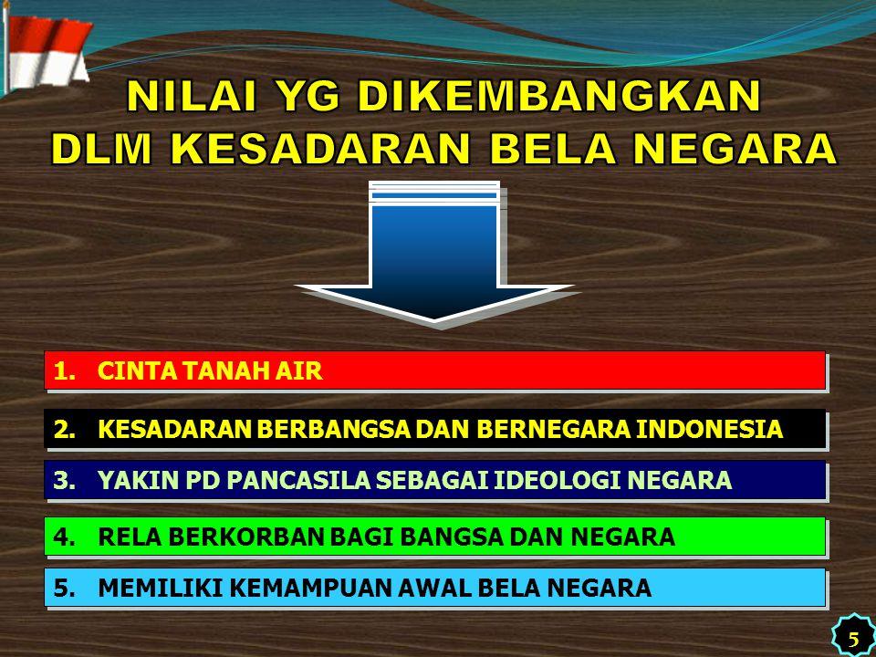 1. CINTA TANAH AIR 1. CINTA TANAH AIR 2. KESADARAN BERBANGSA DAN BERNEGARA INDONESIA 2. KESADARAN BERBANGSA DAN BERNEGARA INDONESIA 4. RELA BERKORBAN