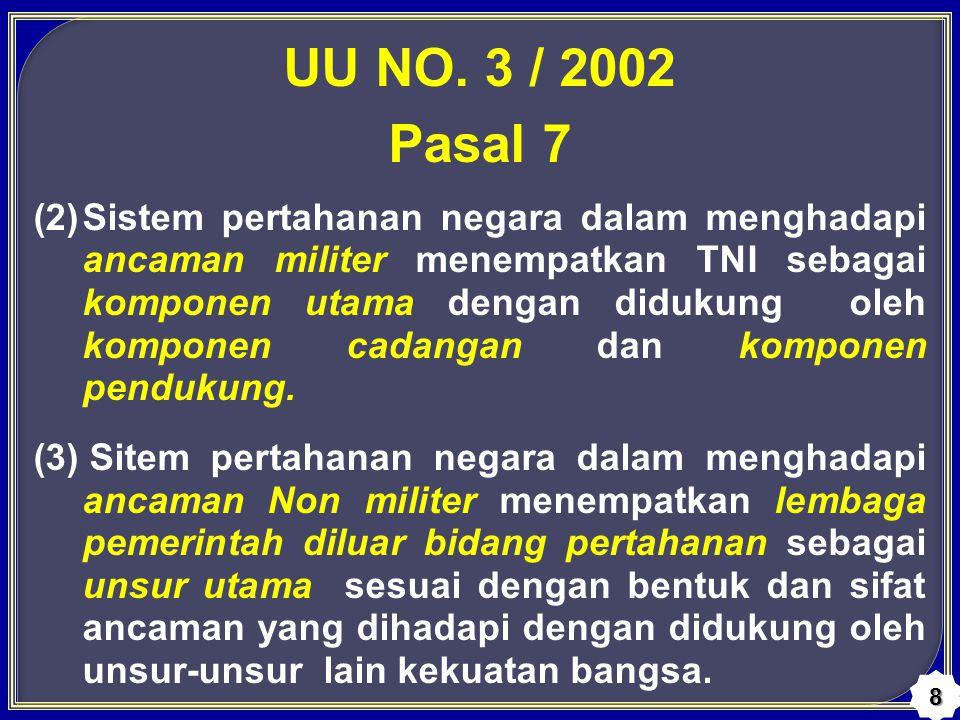 UU NO. 3 / 2002 Pasal 7 (2)Sistem pertahanan negara dalam menghadapi ancaman militer menempatkan TNI sebagai komponen utama dengan didukung oleh kompo