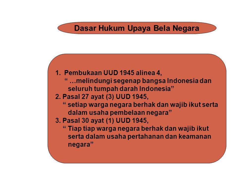 "1.Pembukaan UUD 1945 alinea 4, "" …melindungi segenap bangsa Indonesia dan seluruh tumpah darah Indonesia"" 2. Pasal 27 ayat (3) UUD 1945, "" setiap warg"