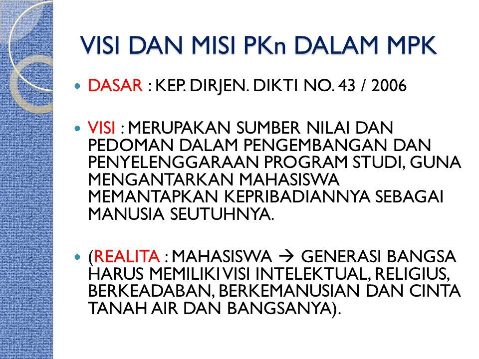 VISI DAN MISI PKn DALAM MPK DASAR : KEP. DIRJEN. DIKTI NO. 43 / 2006 VISI : MERUPAKAN SUMBER NILAI DAN PEDOMAN DALAM PENGEMBANGAN DAN PENYELENGGARAAN