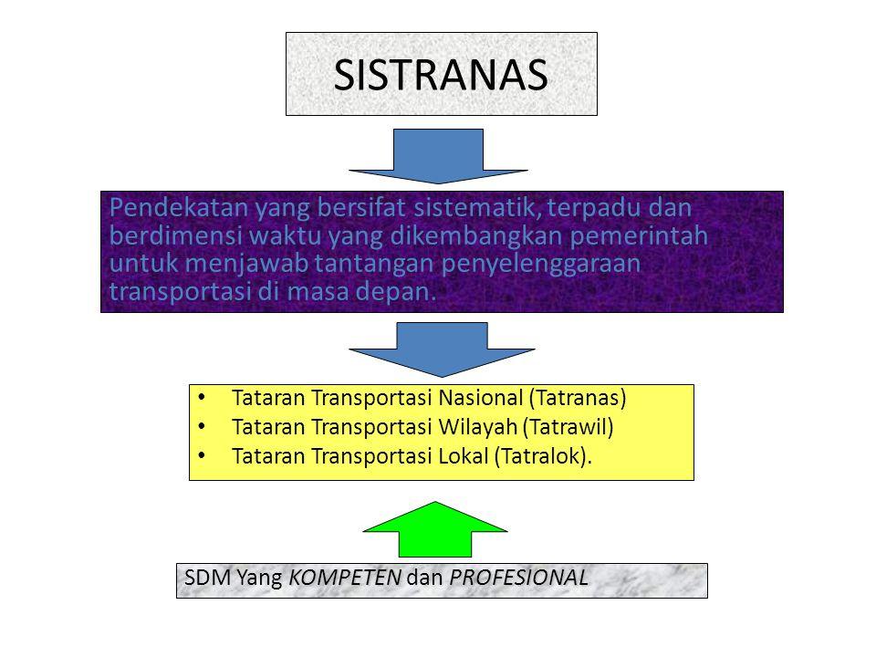 SISTRANAS Tataran Transportasi Nasional (Tatranas) Tataran Transportasi Wilayah (Tatrawil) Tataran Transportasi Lokal (Tatralok). Pendekatan yang bers