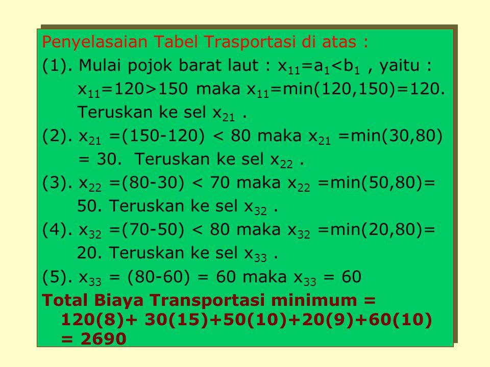 (1). Mulai dari pojok barat laut, yaitu sel x 11. Bandingkan x 11 = min (a 1,b 1 ) : (a). Bila a 1 > b 1, maka x 11 = b 1, teruskan ke sel x 12. X 12