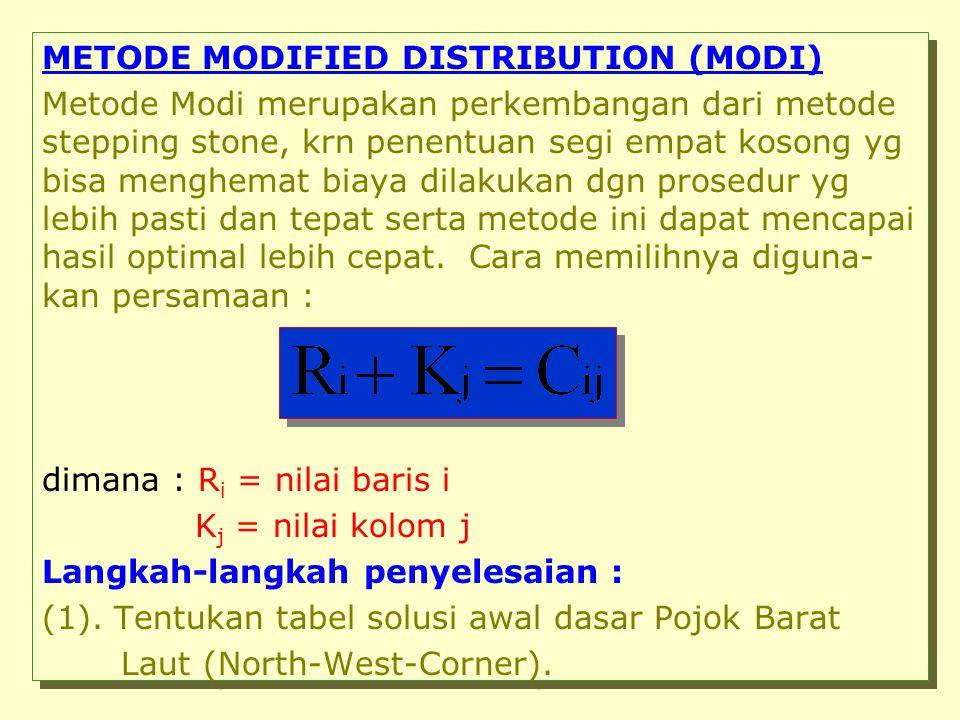 Jadi Total Biaya Transportasi minimum yg telah diperbaiki dengan Metode Batu Loncat (Stepping Stone) adalah = 70(8)+50(6)+70(10)+10(12)+ 80(3) = 560+3