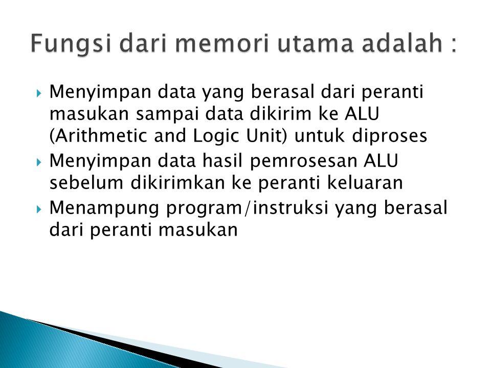  Menyimpan data yang berasal dari peranti masukan sampai data dikirim ke ALU (Arithmetic and Logic Unit) untuk diproses  Menyimpan data hasil pemros