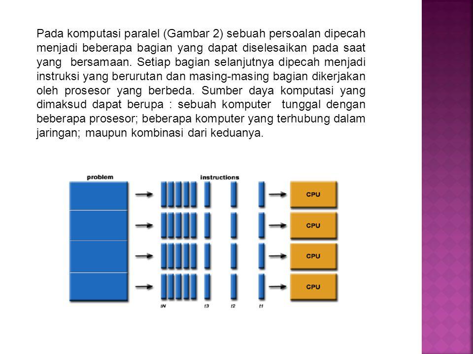 Pada komputasi paralel (Gambar 2) sebuah persoalan dipecah menjadi beberapa bagian yang dapat diselesaikan pada saat yang bersamaan. Setiap bagian sel