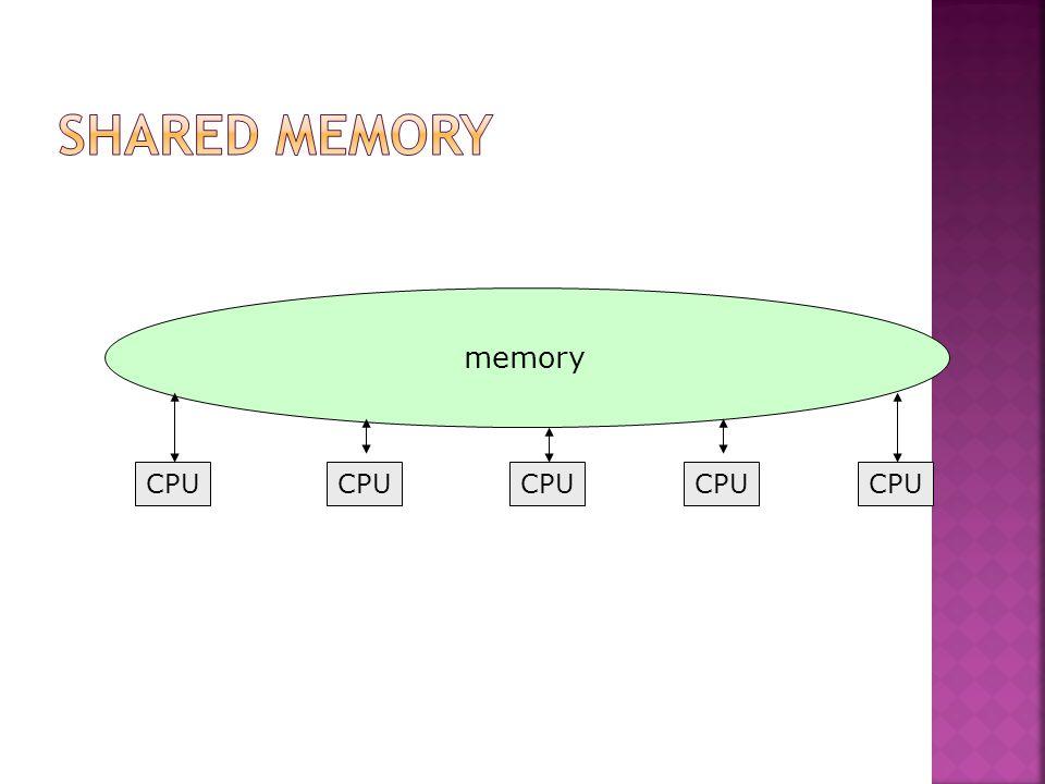 CPU memory CPU
