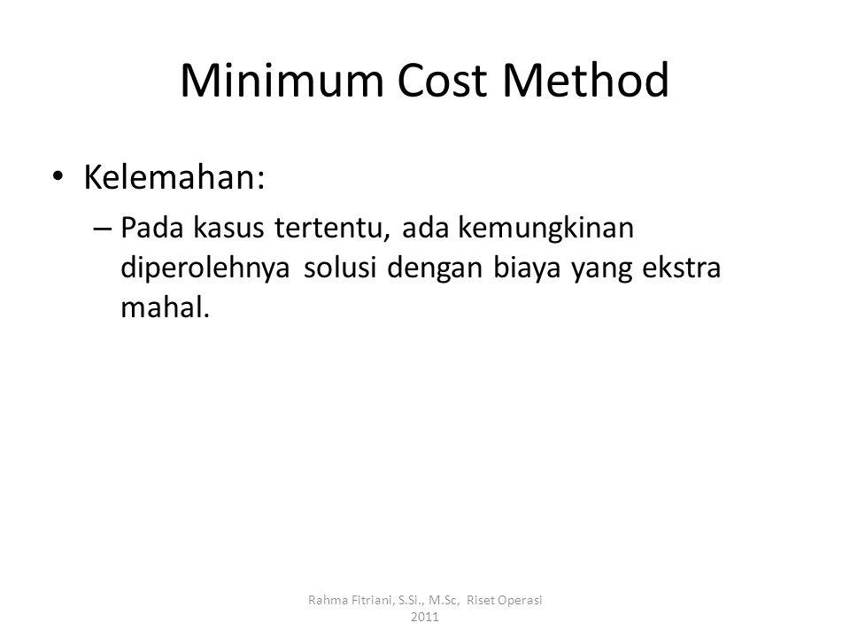 Minimum Cost Method Kelemahan: – Pada kasus tertentu, ada kemungkinan diperolehnya solusi dengan biaya yang ekstra mahal. Rahma Fitriani, S.Si., M.Sc,