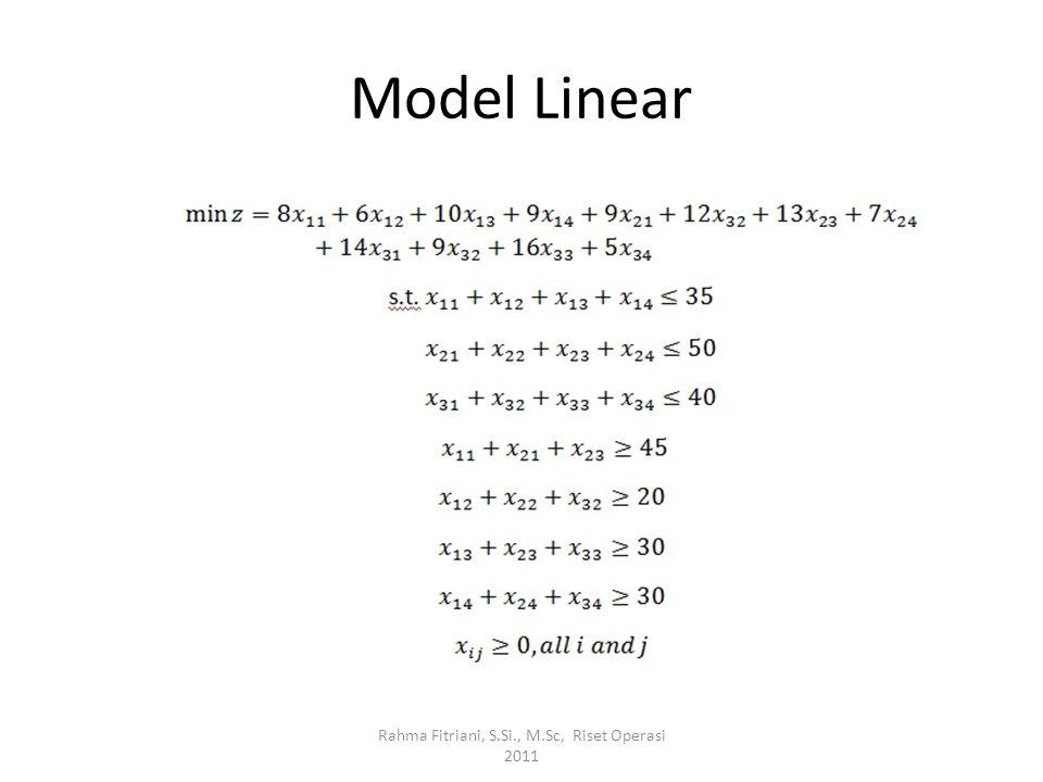 Model Linear Rahma Fitriani, S.Si., M.Sc, Riset Operasi 2011