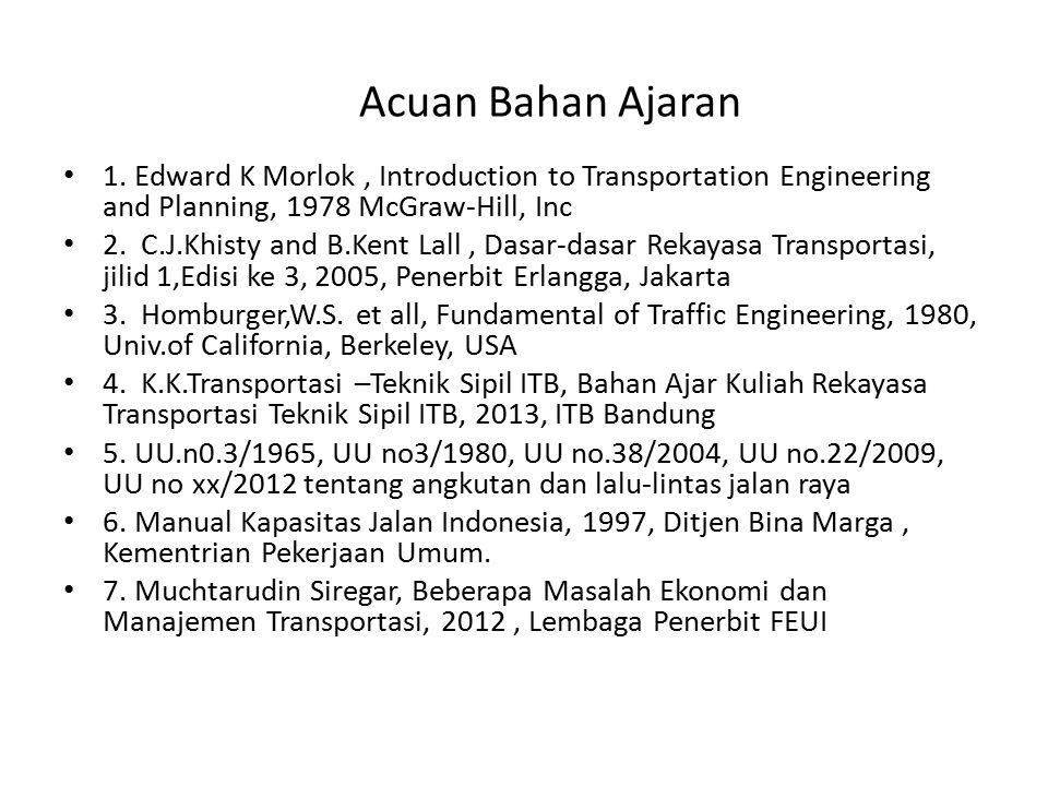 Kuliah 1 Pendahuluan 1.Definisi : - Transportasi ( Transportation) - Rekayasa ( Engineering ) 2.