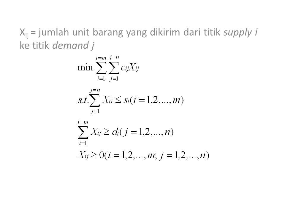 X ij = jumlah unit barang yang dikirim dari titik supply i ke titik demand j