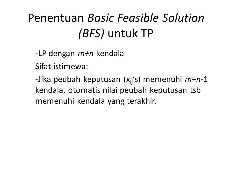 Penentuan Basic Feasible Solution (BFS) untuk TP -LP dengan m+n kendala Sifat istimewa: -Jika peubah keputusan (x ij 's) memenuhi m+n-1 kendala, otoma