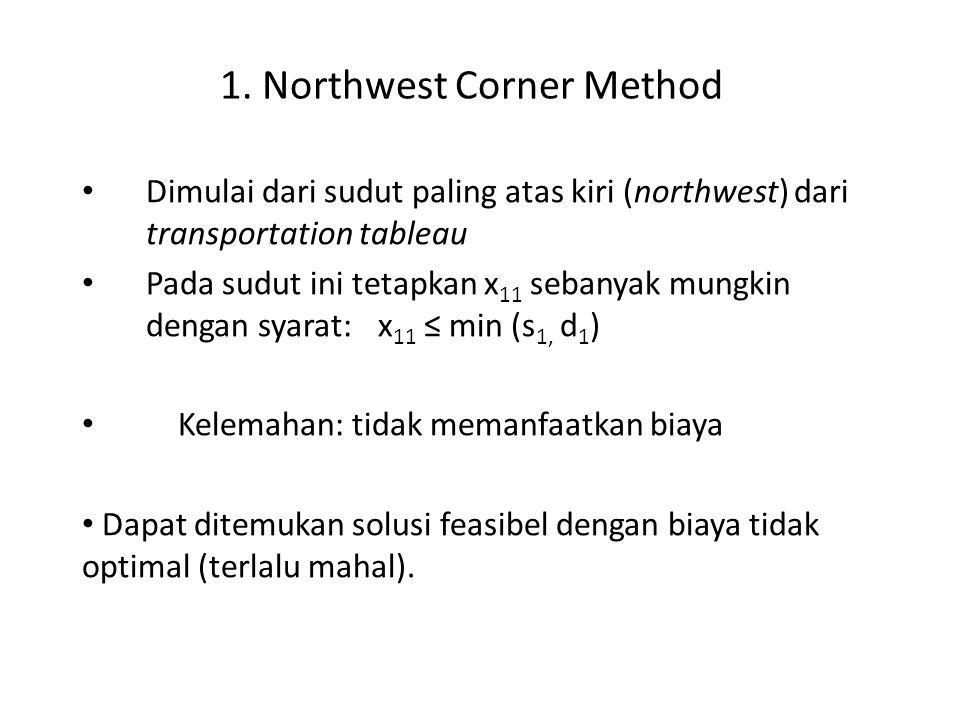 1. Northwest Corner Method Dimulai dari sudut paling atas kiri (northwest) dari transportation tableau Pada sudut ini tetapkan x 11 sebanyak mungkin d
