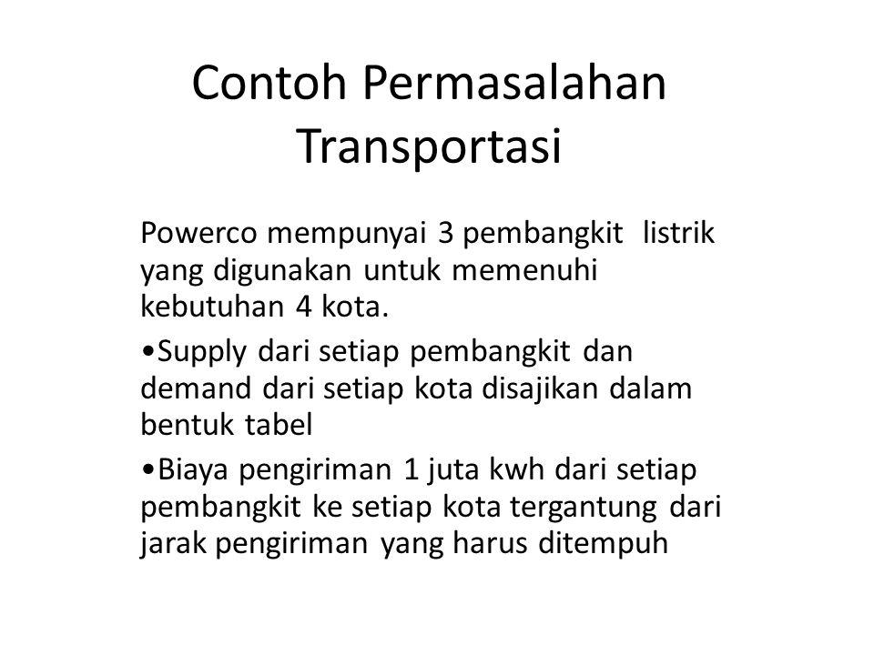 Contoh Permasalahan Transportasi Powerco mempunyai 3 pembangkit listrik yang digunakan untuk memenuhi kebutuhan 4 kota. Supply dari setiap pembangkit