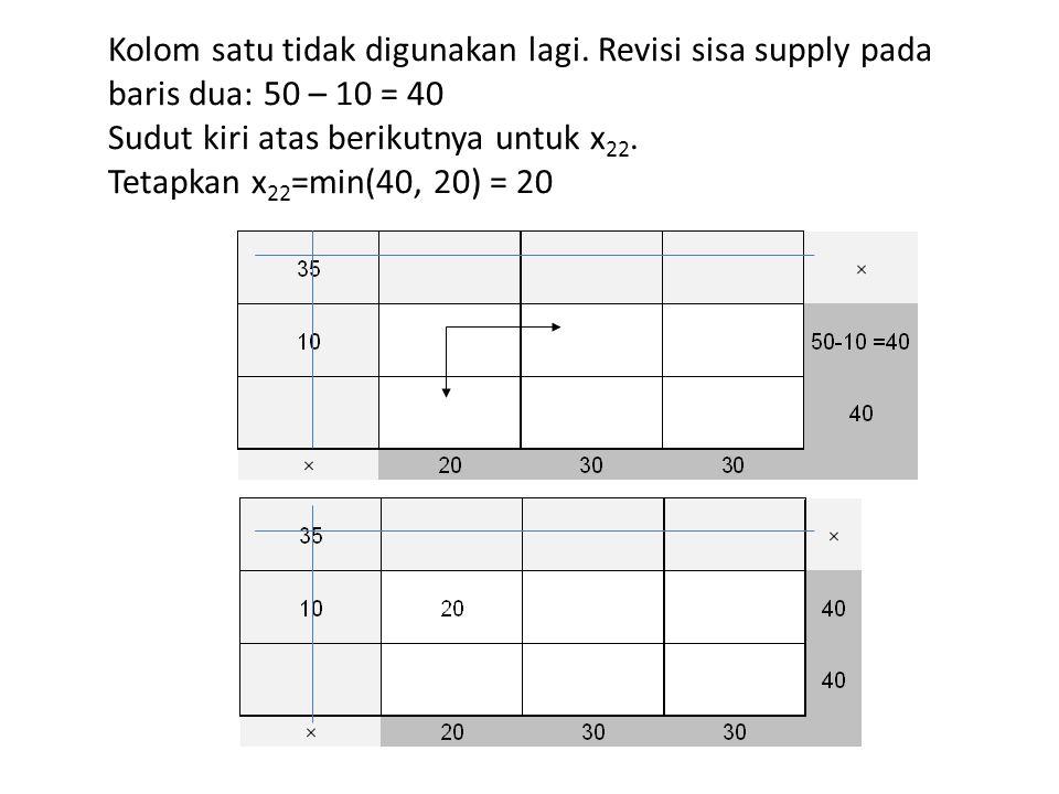 Kolom satu tidak digunakan lagi. Revisi sisa supply pada baris dua: 50 – 10 = 40 Sudut kiri atas berikutnya untuk x 22. Tetapkan x 22 =min(40, 20) = 2