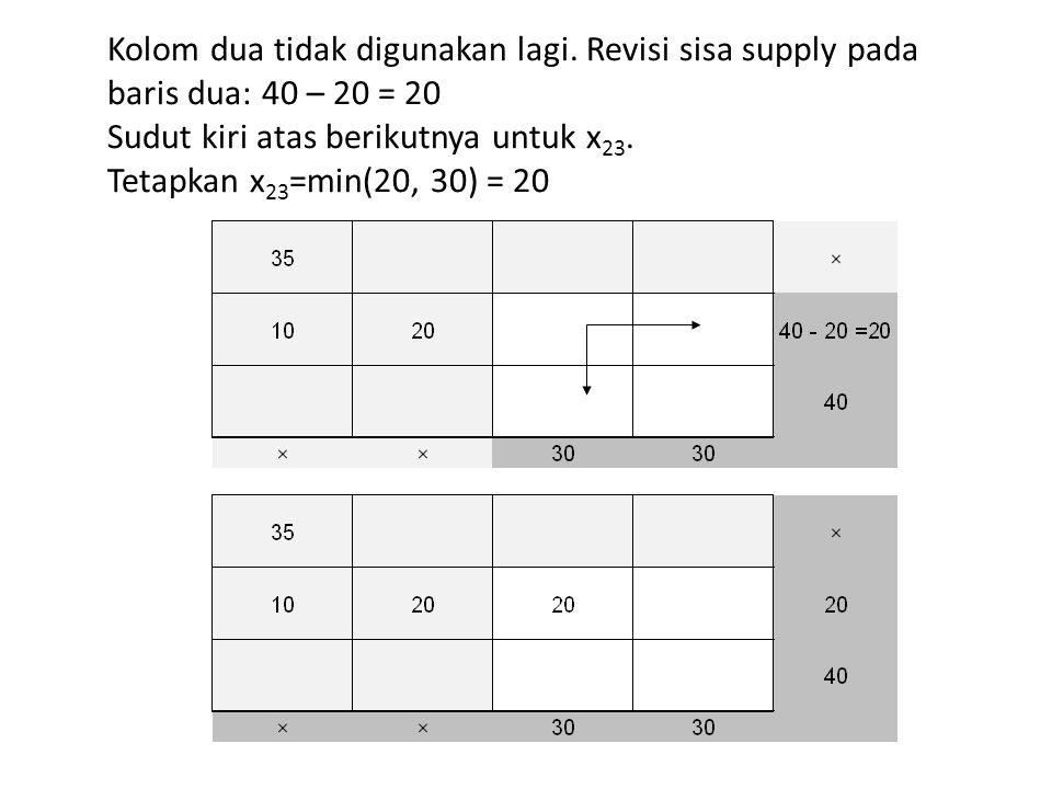 Kolom dua tidak digunakan lagi. Revisi sisa supply pada baris dua: 40 – 20 = 20 Sudut kiri atas berikutnya untuk x 23. Tetapkan x 23 =min(20, 30) = 20