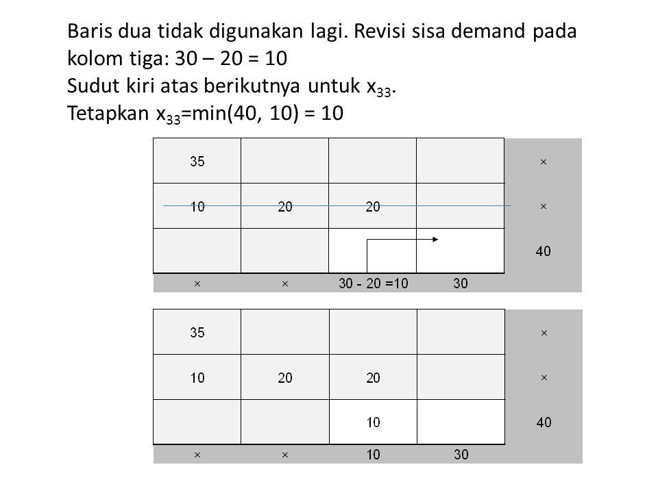 Baris dua tidak digunakan lagi. Revisi sisa demand pada kolom tiga: 30 – 20 = 10 Sudut kiri atas berikutnya untuk x 33. Tetapkan x 33 =min(40, 10) = 1