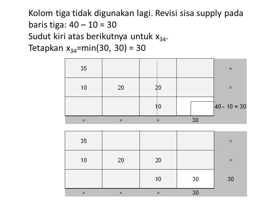 Kolom tiga tidak digunakan lagi. Revisi sisa supply pada baris tiga: 40 – 10 = 30 Sudut kiri atas berikutnya untuk x 34. Tetapkan x 34 =min(30, 30) =