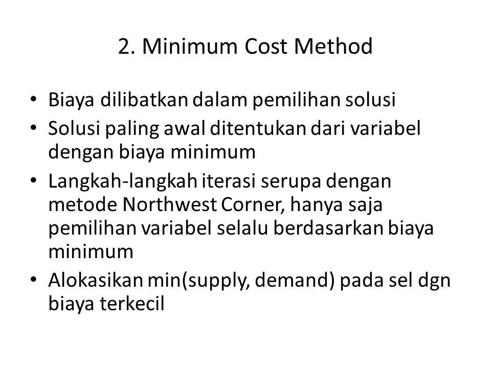 2. Minimum Cost Method Biaya dilibatkan dalam pemilihan solusi Solusi paling awal ditentukan dari variabel dengan biaya minimum Langkah-langkah iteras