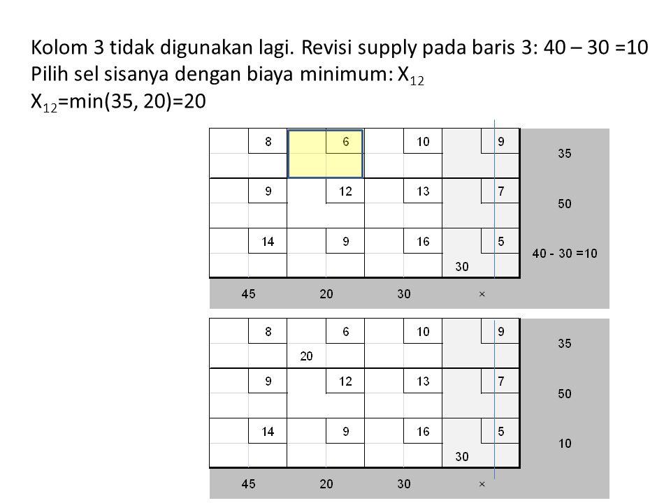 Kolom 3 tidak digunakan lagi. Revisi supply pada baris 3: 40 – 30 =10 Pilih sel sisanya dengan biaya minimum: X 12 X 12 =min(35, 20)=20