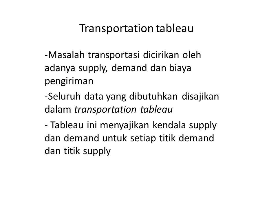 Transportation tableau -Masalah transportasi dicirikan oleh adanya supply, demand dan biaya pengiriman -Seluruh data yang dibutuhkan disajikan dalam t