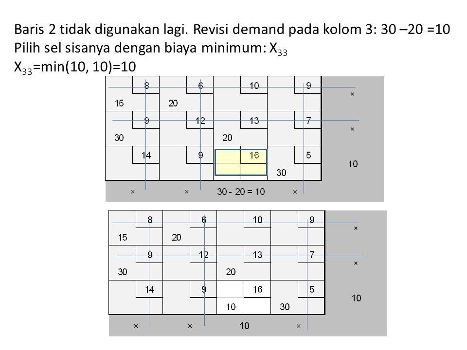 Baris 2 tidak digunakan lagi. Revisi demand pada kolom 3: 30 –20 =10 Pilih sel sisanya dengan biaya minimum: X 33 X 33 =min(10, 10)=10