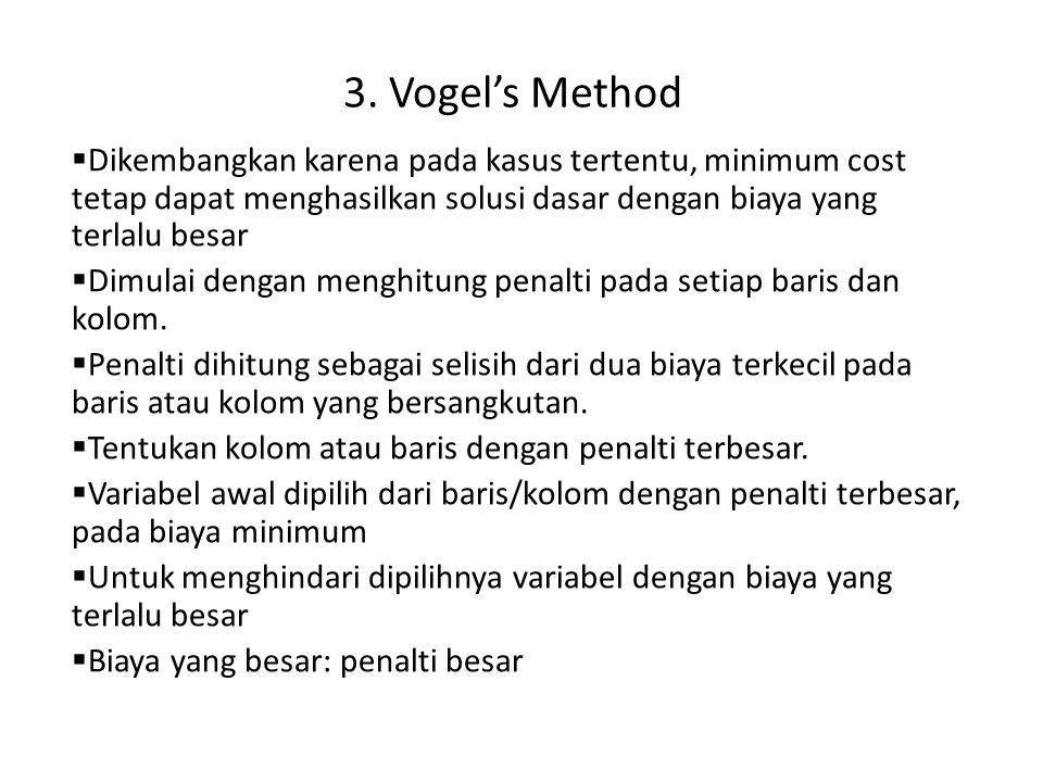 3. Vogel's Method  Dikembangkan karena pada kasus tertentu, minimum cost tetap dapat menghasilkan solusi dasar dengan biaya yang terlalu besar  Dimu