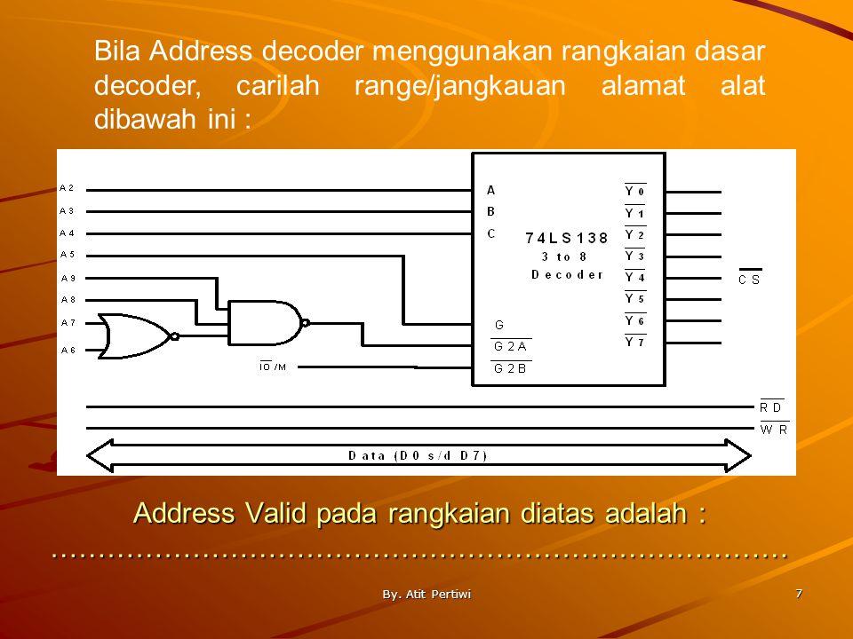 By. Atit Pertiwi 7 Address Valid pada rangkaian diatas adalah : …………………………………………………………………… Bila Address decoder menggunakan rangkaian dasar decoder, c