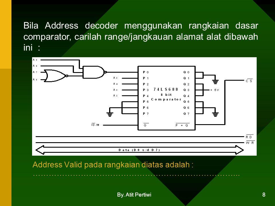 By. Atit Pertiwi 8 Bila Address decoder menggunakan rangkaian dasar comparator, carilah range/jangkauan alamat alat dibawah ini : Address Valid pada r