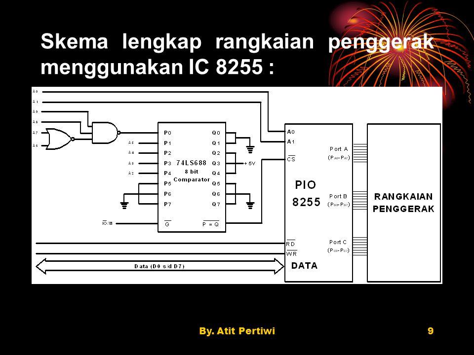 By. Atit Pertiwi9 Skema lengkap rangkaian penggerak menggunakan IC 8255 :
