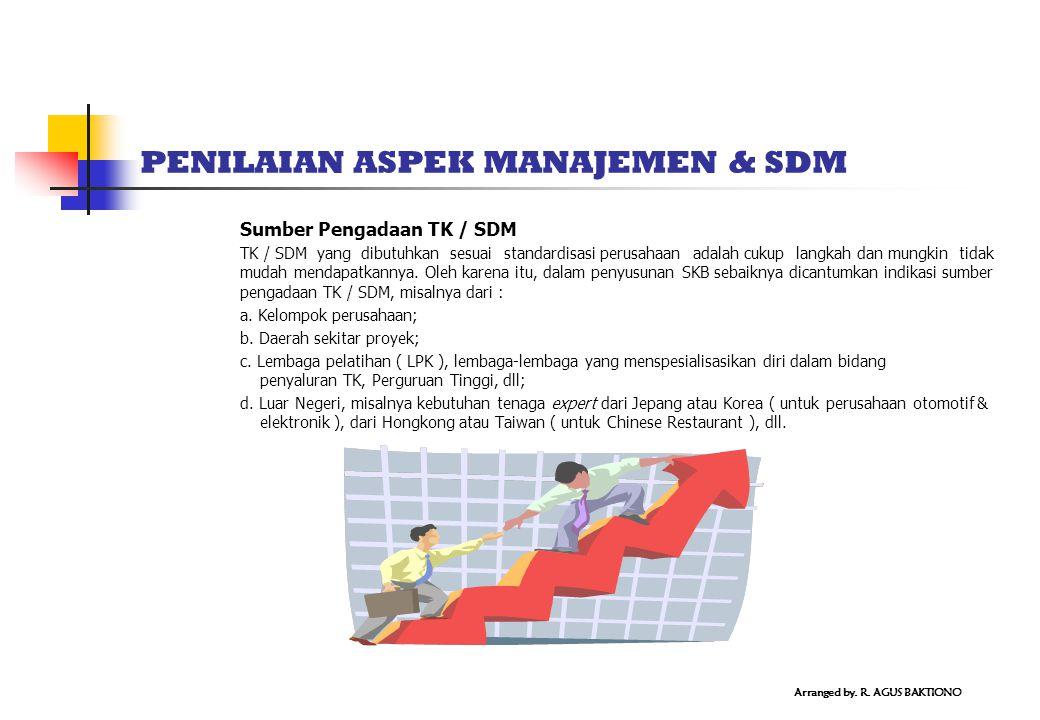 PENILAIAN ASPEK MANAJEMEN & SDM Sumber Pengadaan TK / SDM TK / SDM yang dibutuhkan sesuai standardisasi perusahaan adalah cukup langkah dan mungkin ti