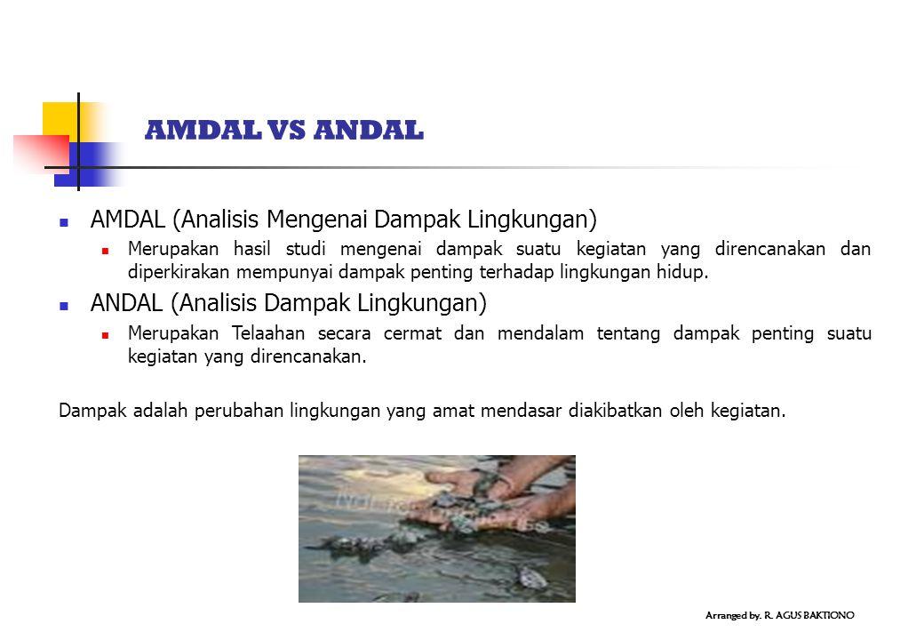 AMDAL VS ANDAL AMDAL (Analisis Mengenai Dampak Lingkungan) Merupakan hasil studi mengenai dampak suatu kegiatan yang direncanakan dan diperkirakan mempunyai dampak penting terhadap lingkungan hidup.