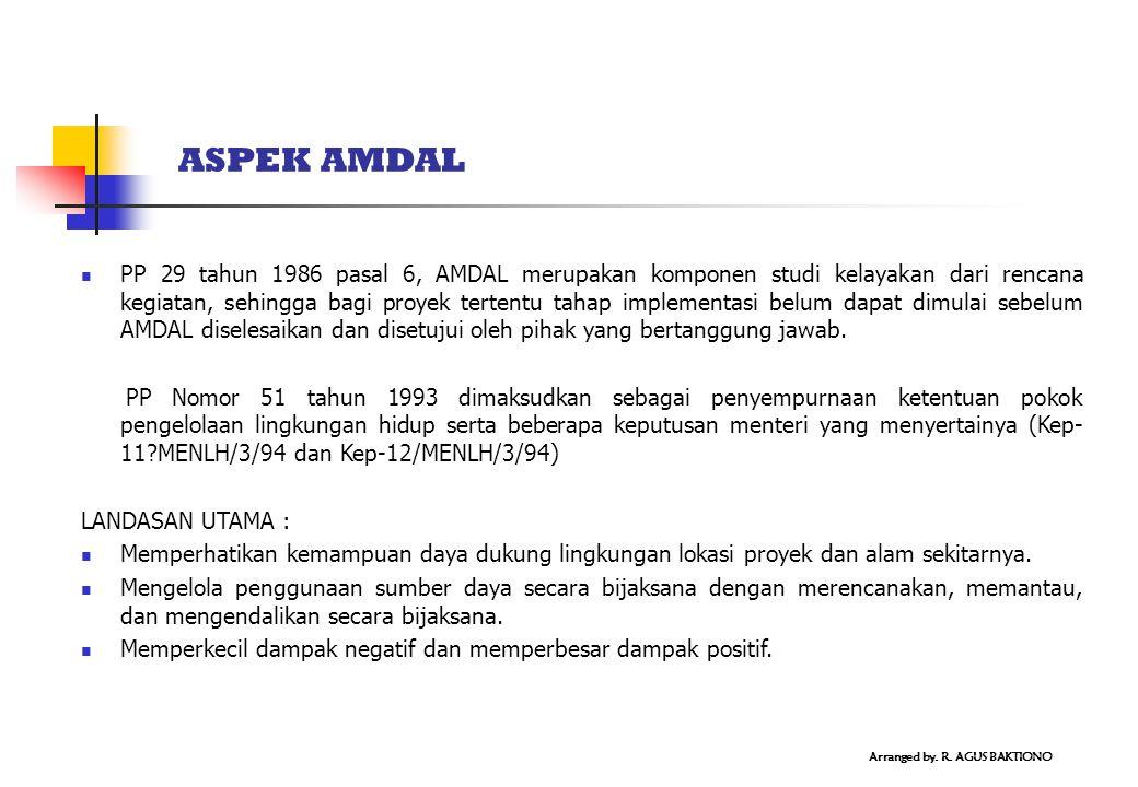 ASPEK AMDAL PP 29 tahun 1986 pasal 6, AMDAL merupakan komponen studi kelayakan dari rencana kegiatan, sehingga bagi proyek tertentu tahap implementasi