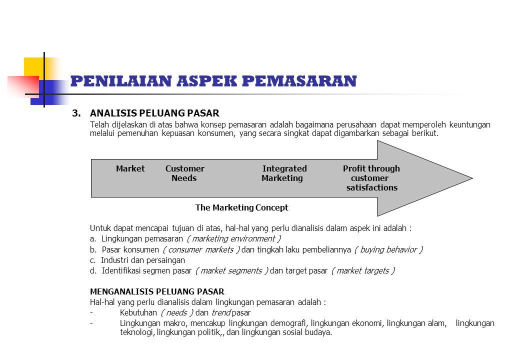 PENILAIAN ASPEK PEMASARAN 3. ANALISIS PELUANG PASAR Telah dijelaskan di atas bahwa konsep pemasaran adalah bagaimana perusahaan dapat memperoleh keunt
