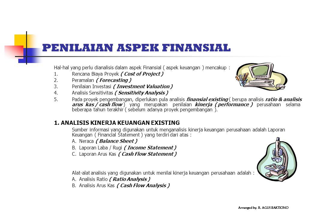 PENILAIAN ASPEK FINANSIAL Hal-hal yang perlu dianalisis dalam aspek Finansial ( aspek keuangan ) mencakup : 1.