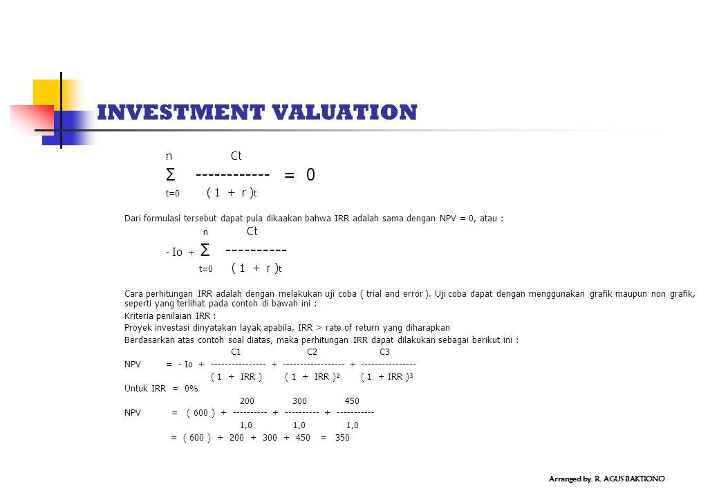 INVESTMENT VALUATION n Ct Σ ------------ = 0 t=0 ( 1 + r ) t Dari formulasi tersebut dapat pula dikaakan bahwa IRR adalah sama dengan NPV = 0, atau : n Ct - Io + Σ ---------- t=0 ( 1 + r ) t Cara perhitungan IRR adalah dengan melakukan uji coba ( trial and error ).