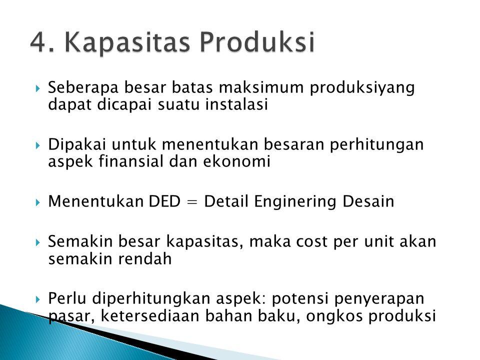  Seberapa besar batas maksimum produksiyang dapat dicapai suatu instalasi  Dipakai untuk menentukan besaran perhitungan aspek finansial dan ekonomi