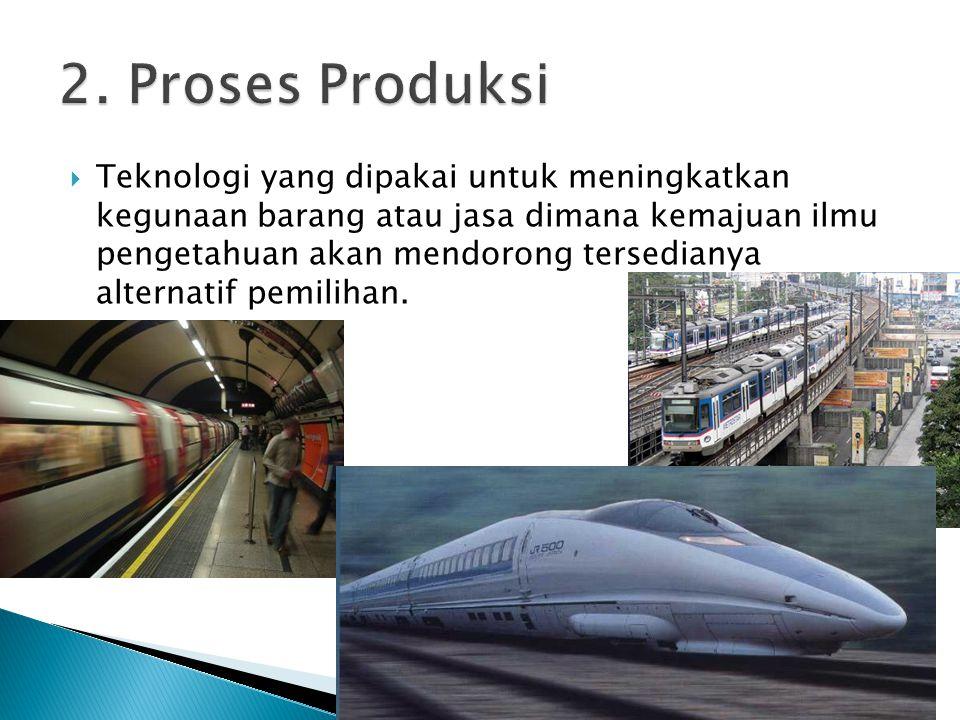  Teknologi yang dipakai untuk meningkatkan kegunaan barang atau jasa dimana kemajuan ilmu pengetahuan akan mendorong tersedianya alternatif pemilihan