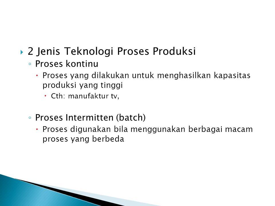  2 Jenis Teknologi Proses Produksi ◦ Proses kontinu  Proses yang dilakukan untuk menghasilkan kapasitas produksi yang tinggi  Cth: manufaktur tv, ◦