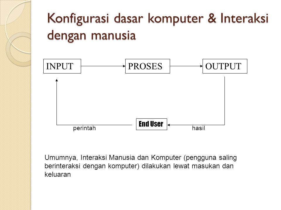 Konfigurasi dasar komputer & Interaksi dengan manusia INPUTOUTPUTPROSES End User perintahhasil Umumnya, Interaksi Manusia dan Komputer (pengguna salin