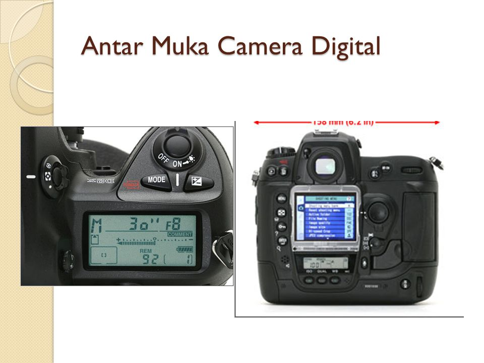 Antar Muka Camera Digital