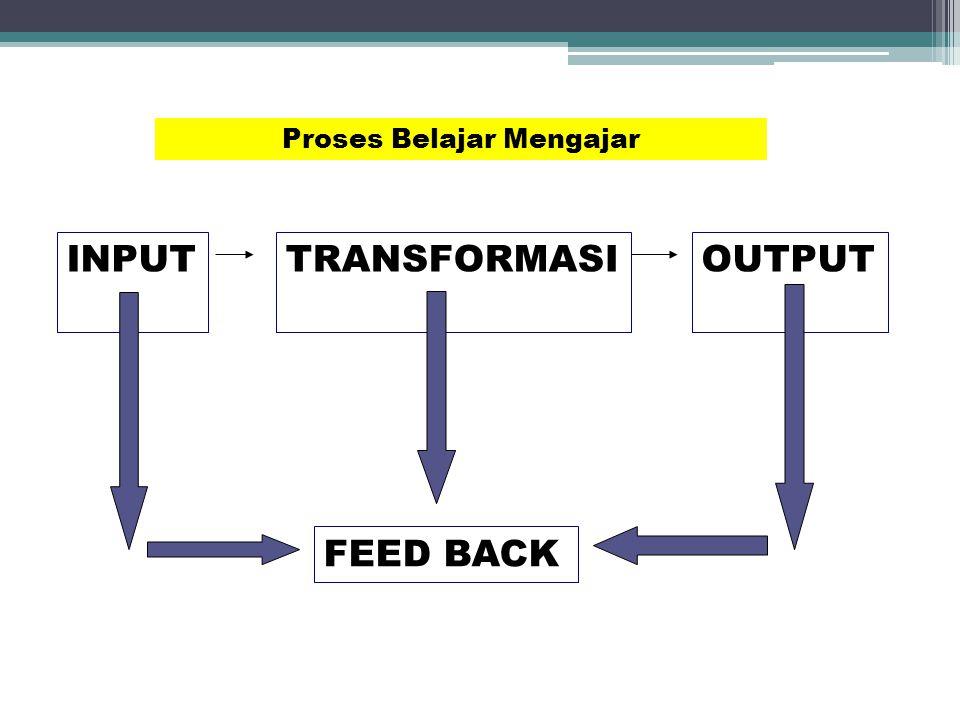 2.1 DEFINISI BELAJAR 1 Belajar adalah modifikasi atau memperteguh kelakuan melalui pengalaman (learning is defined as modification or strengthening of behavior through experiencing).