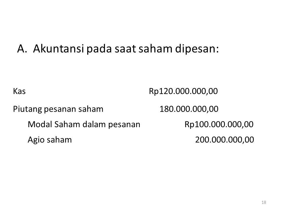 A.Akuntansi pada saat saham dipesan: 18 KasRp120.000.000,00 Piutang pesanan saham 180.000.000,00 Modal Saham dalam pesananRp100.000.000,00 Agio saham
