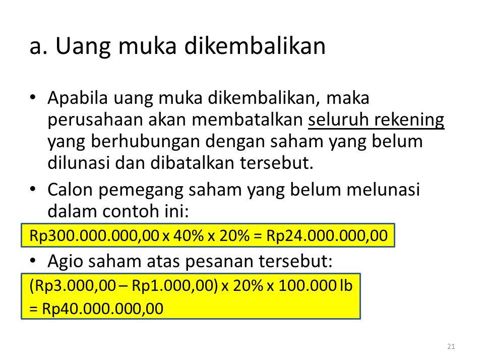 a. Uang muka dikembalikan Apabila uang muka dikembalikan, maka perusahaan akan membatalkan seluruh rekening yang berhubungan dengan saham yang belum d