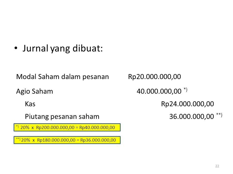 Jurnal yang dibuat: 22 Modal Saham dalam pesananRp20.000.000,00 Agio Saham 40.000.000,00 *) Kas Rp24.000.000,00 Piutang pesanan saham36.000.000,00 **)