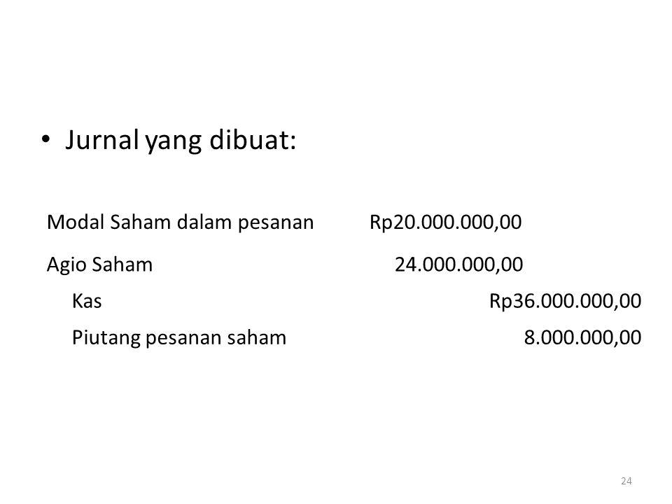 Jurnal yang dibuat: 24 Modal Saham dalam pesananRp20.000.000,00 Agio Saham 24.000.000,00 Kas Rp36.000.000,00 Piutang pesanan saham8.000.000,00