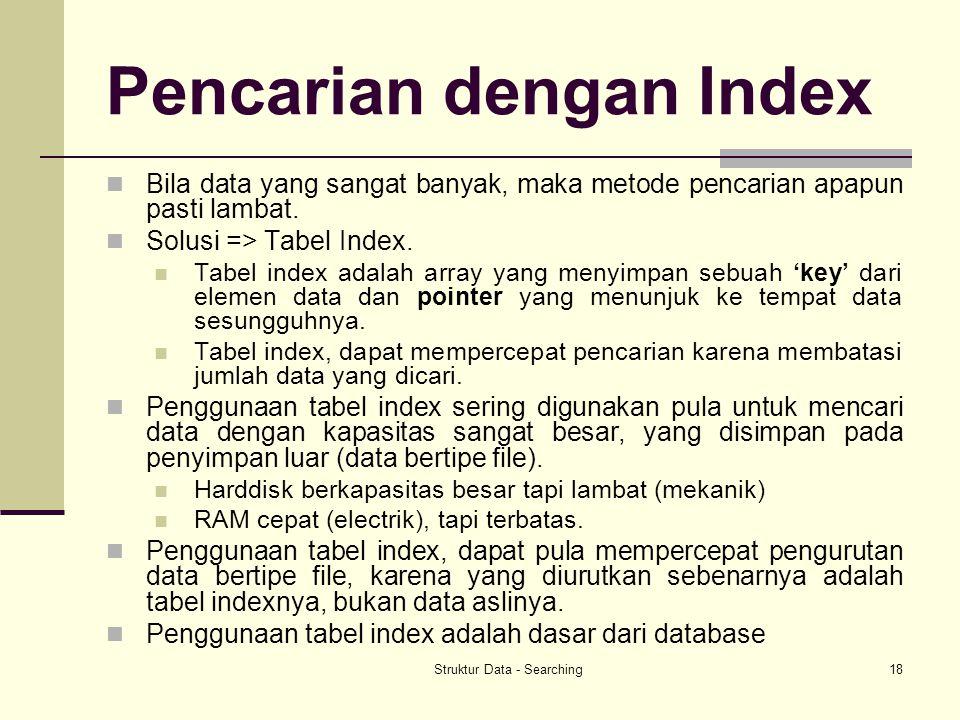 Struktur Data - Searching18 Pencarian dengan Index Bila data yang sangat banyak, maka metode pencarian apapun pasti lambat. Solusi => Tabel Index. Tab