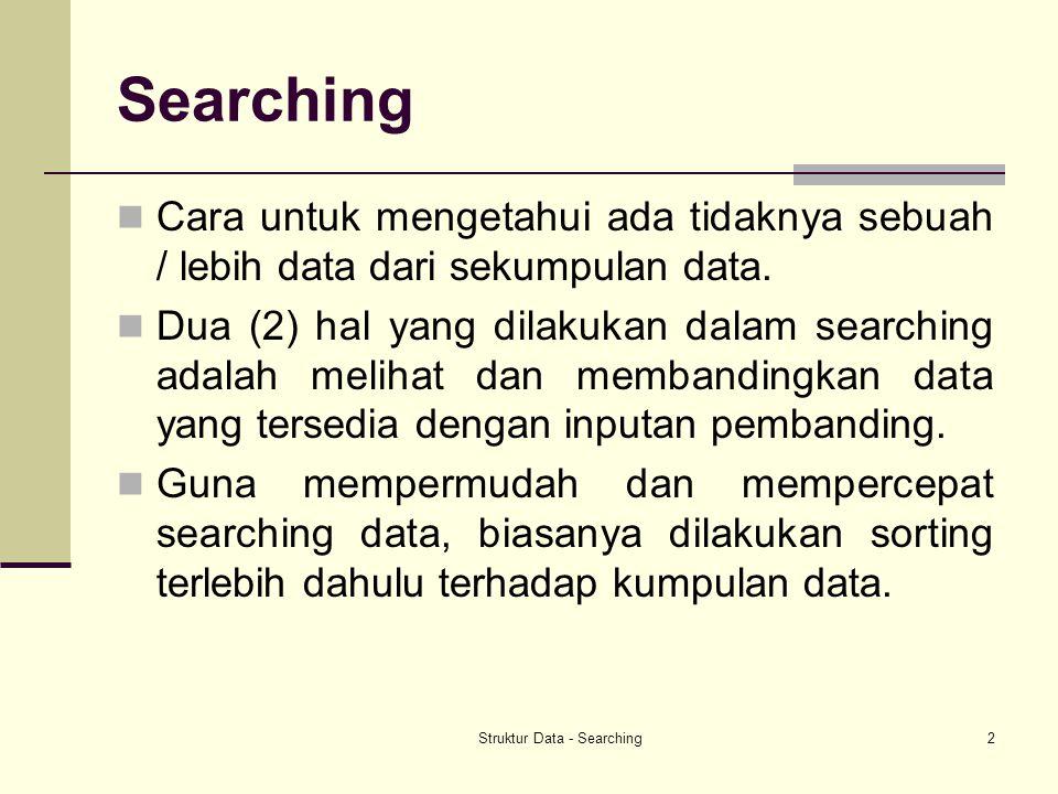 Struktur Data - Searching2 Searching Cara untuk mengetahui ada tidaknya sebuah / lebih data dari sekumpulan data. Dua (2) hal yang dilakukan dalam sea